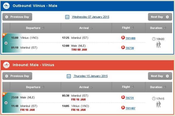 Skrydziai aviabilietai Maldyvai 3